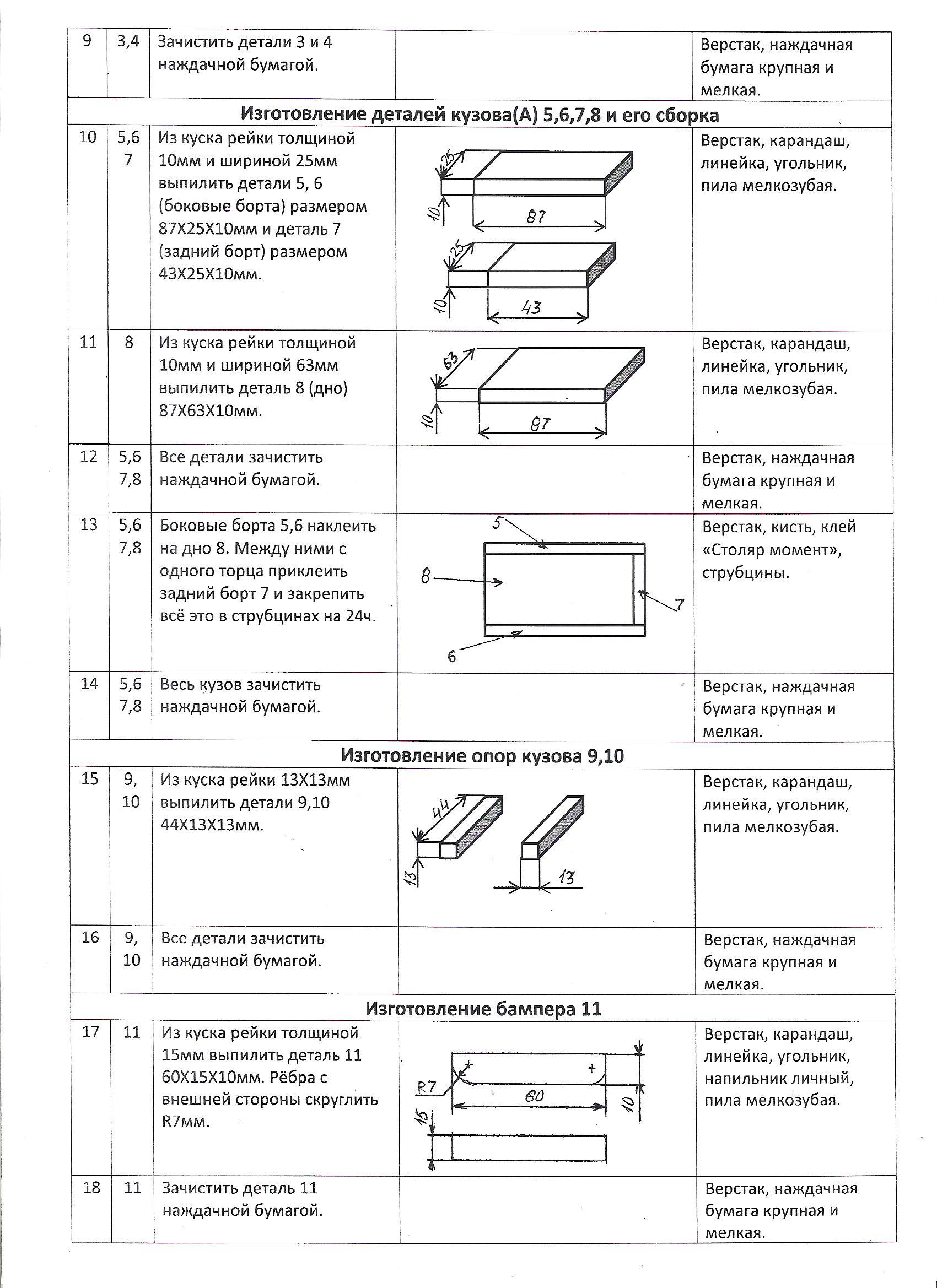K:\Технологическая карта изготовления машинки. Близнюк В.Ю\3.jpeg