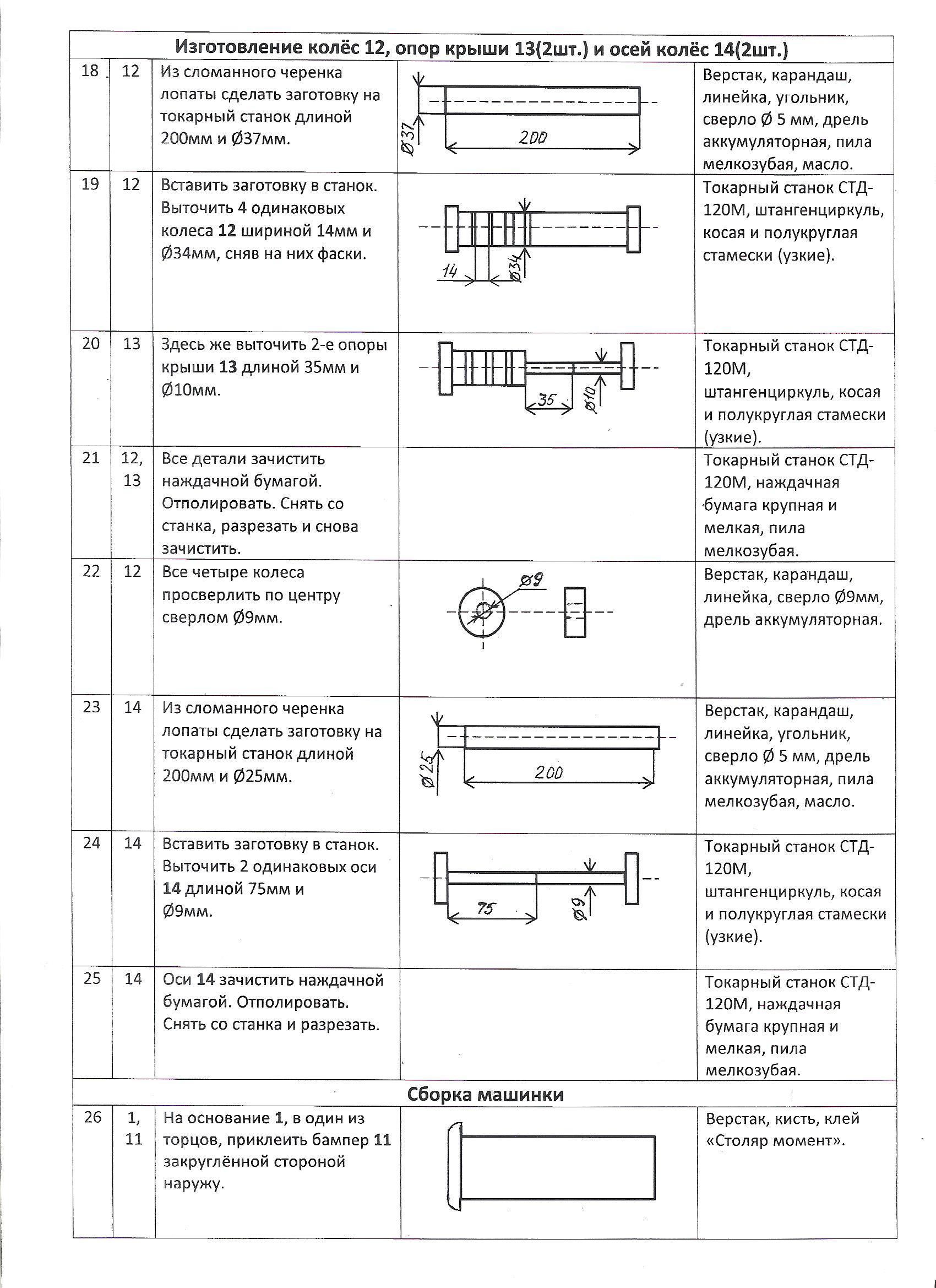 K:\Технологическая карта изготовления машинки. Близнюк В.Ю\4.jpeg