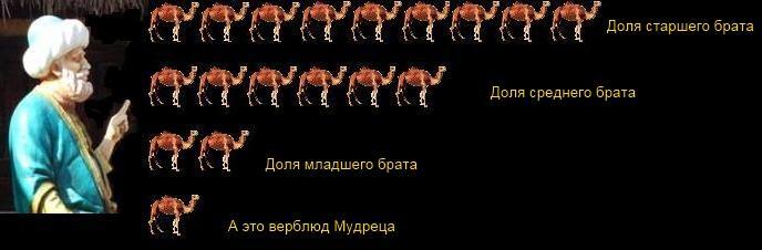 C:\Users\Дима\Desktop\75072261_2564540_70492543_1297356830_Kak_Mudrec_razdelil_17_verblyudov.jpg
