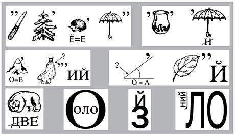 Описание: http://rebusy-zagadki.ru/wp-content/uploads/2011/01/rebusy-po-himii2.jpg