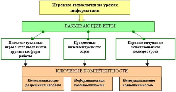 http://festival.1september.ru/articles/596706/img1.jpg