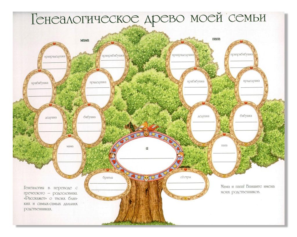 C:\Users\123\Pictures\Генеалогическое древо.jpg