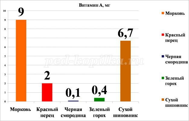 http://ped-kopilka.ru/upload/blogs/bf988164cfedc4ef15ac99deba313887.png.jpg