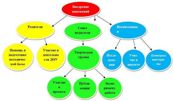 skolko-stoit-arenda-pomesheniya-v-torgovom-tsentre