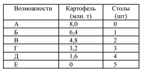 http://economy-best.ru/pars_docs/refs/4/3840/3840_html_2e3aac45.png
