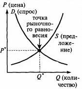 http://www.masters.donntu.edu.ua/2013/iem/nazarov/diss/images/33.png