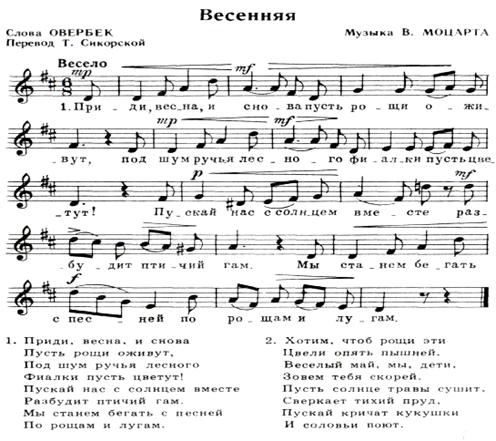 детские песни о весне в исполнении детей современные Урана