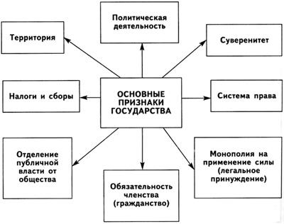 http://www.prosv.ru/ebooks/Polakov_Global_mir_metod_11/images/144.jpg