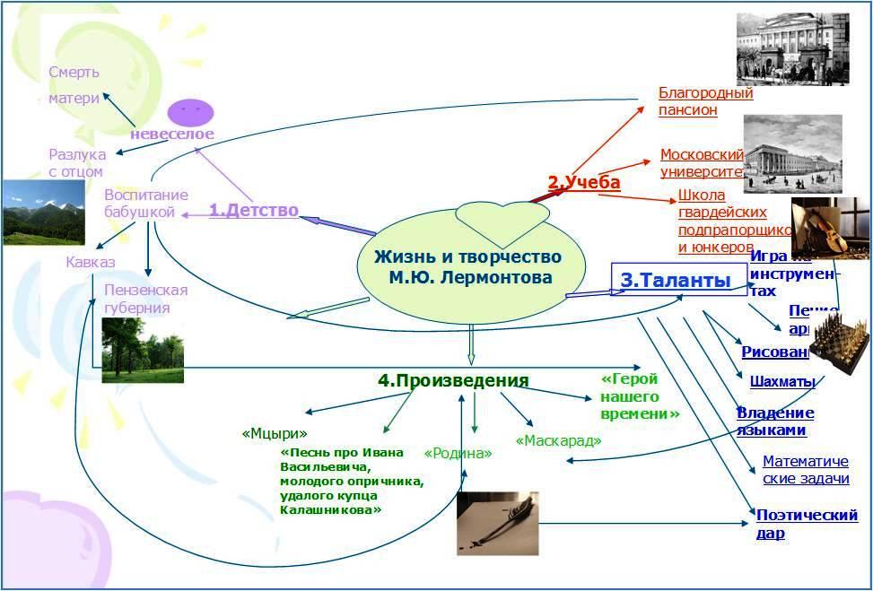 Lermontov.jpg