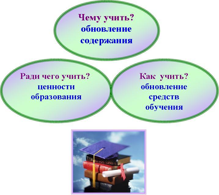 http://rmk-tula-sov.ucoz.ru/Standart3.JPG