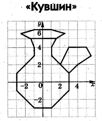 I:\0006-005-Risovanie-po-koordinatam-tochek.jpg