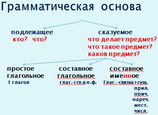 Описание: http://d3mlntcv38ck9k.cloudfront.net/content/konspekt_image/83043/f3016d80_33fd_0131_112c_12313d221ea2.png