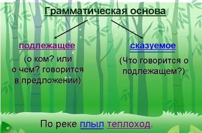 Описание: http://d3mlntcv38ck9k.cloudfront.net/content/konspekt_image/83041/f0017520_33fd_0131_112a_12313d221ea2.jpg