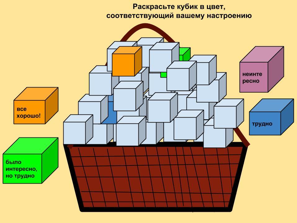 C:\Documents and Settings\Людмила\Мои документы\ рефлексия .jpg