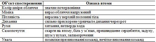 http://kuncevo.ucoz.ru/uroki/fizkultura/tabl_vtoma.jpg