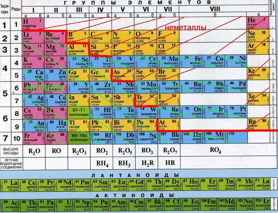 chemistry 17 1 17 4