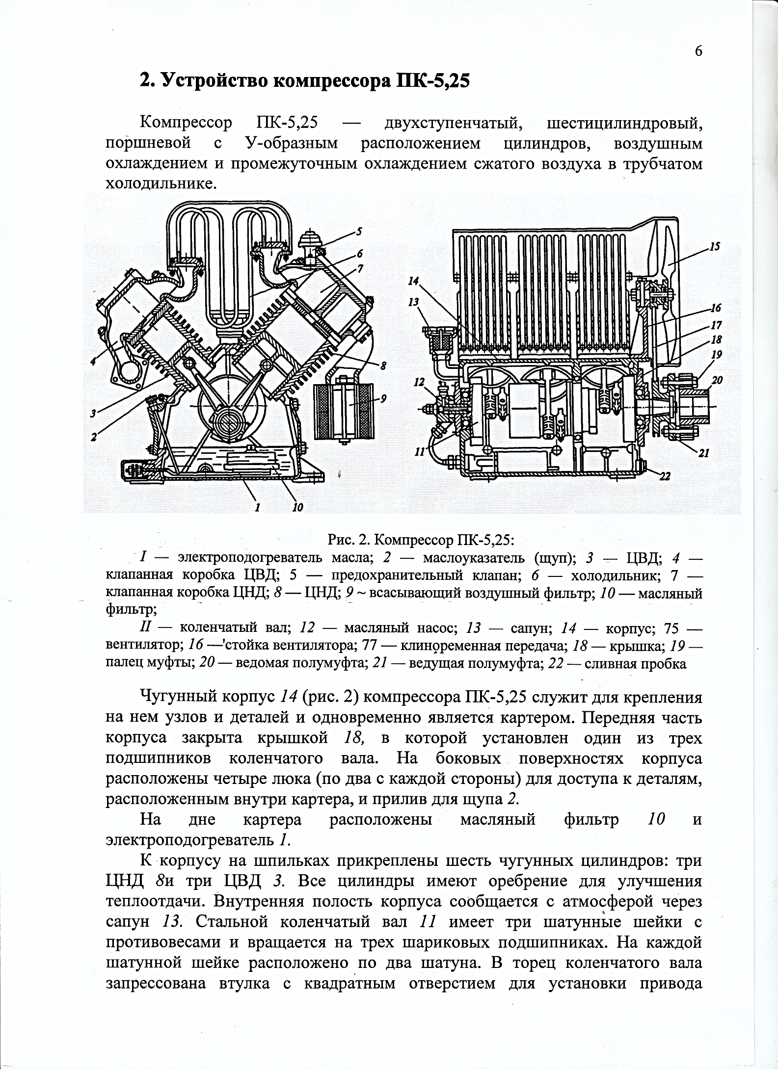 Инструкция по охране труда при работе с компрессорами