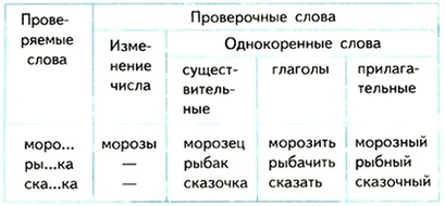 C:\Users\Наталья\Desktop\картинки\Russian_language_2_2_66w.jpg