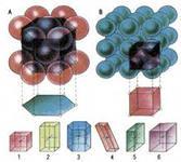 система кристаллов.jpg