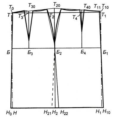 http://www.modistka.net/picturefile.php?filename=Images/master/skirt/skirt2.jpg&width=400px&height=400px