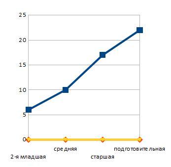 http://vospitatel.com.ua/zaniatia/rabota-s-roditelyami/images/grafik1.jpg