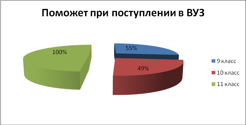 http://fs.nashaucheba.ru/tw_files2/urls_3/1385/d-1384796/7z-docs/1_html_1930f980.png