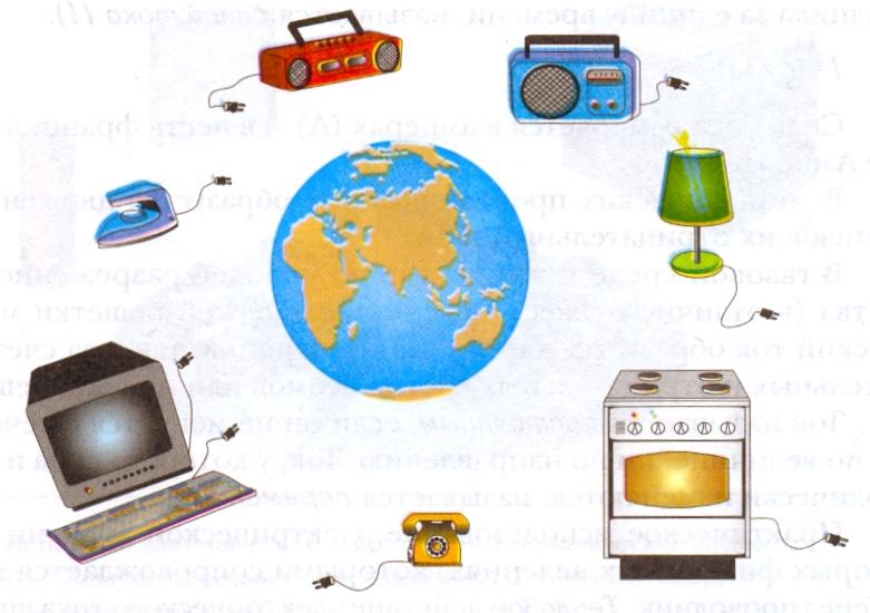 Потребители электрической энергии - Картинка 6859/8