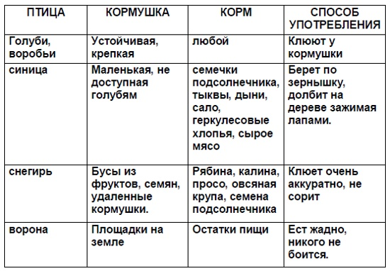 http://kriorazum.ru/livescienceru/pticy/table2.jpg