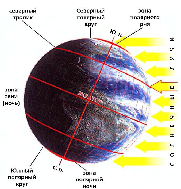 http://pochemuha.ru/wp-content/uploads/2011/05/osveshenie-zemli.jpg