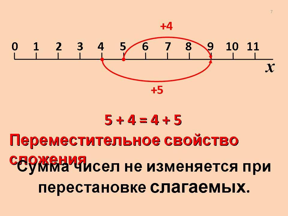 C:\Users\Елена\Desktop\7.jpg
