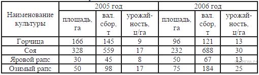 http://bio.sdamgia.ru/get_file?id=3723
