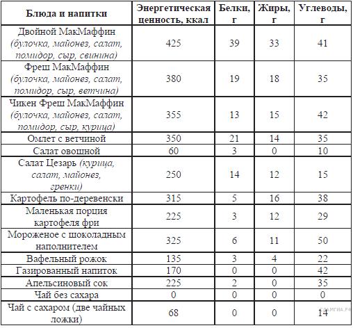 http://bio.sdamgia.ru/get_file?id=3726