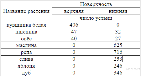 http://bio.sdamgia.ru/get_file?id=5149