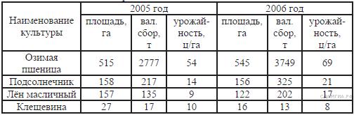 http://bio.sdamgia.ru/get_file?id=3709