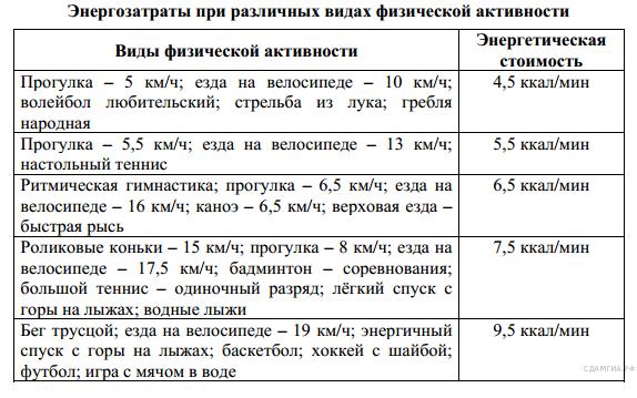 http://bio.sdamgia.ru/get_file?id=3235