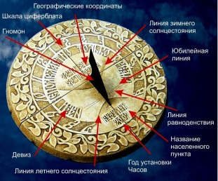 http://www.sundials.ru/pictures/review-1.jpg