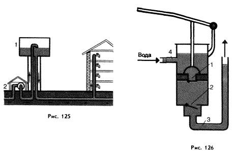 Водопровод.Поршневой жидкостный насос. фото