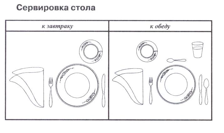 сбо 008