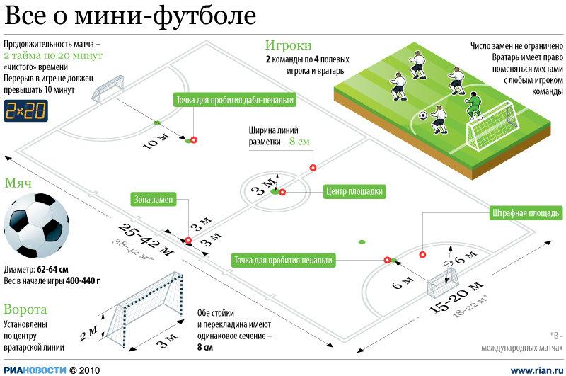 http://www.delovayaliga.ru/wp-content/uploads/2013/09/pravila-mini.jpg