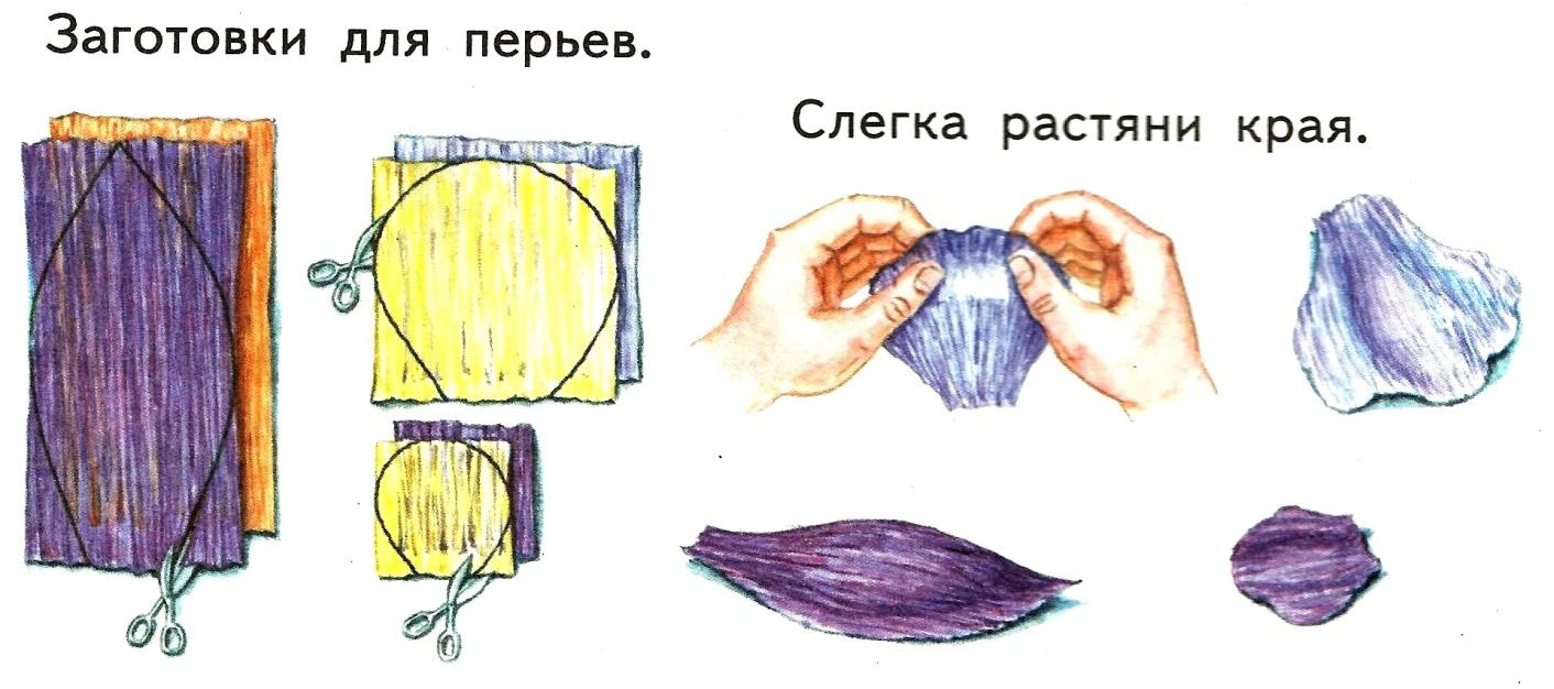 """Методическая разработка урока """"Филин на ветке"""". 3 класс"""