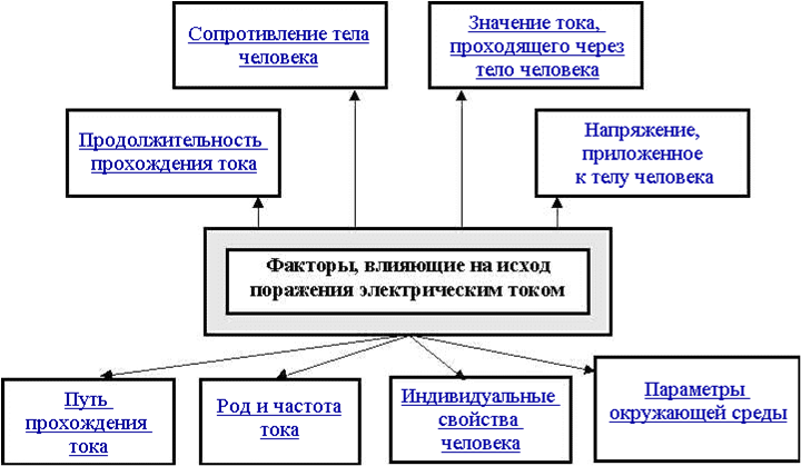 C:\Users\Pavlov\Pictures\Рисунок1.png