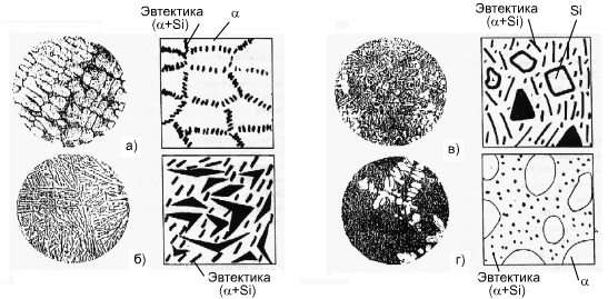 http://tm.msun.ru/tm/educate/Eumk/Mado1/Mal_tar/Labor14/Image68.jpg