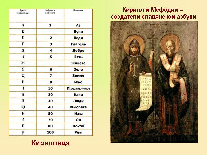 C:\Users\про\Desktop\0005-011-Byli-sozdany-dve-azbuki-glagolitsa-i-kirillitsa.jpg