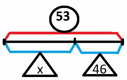 схема уравнения