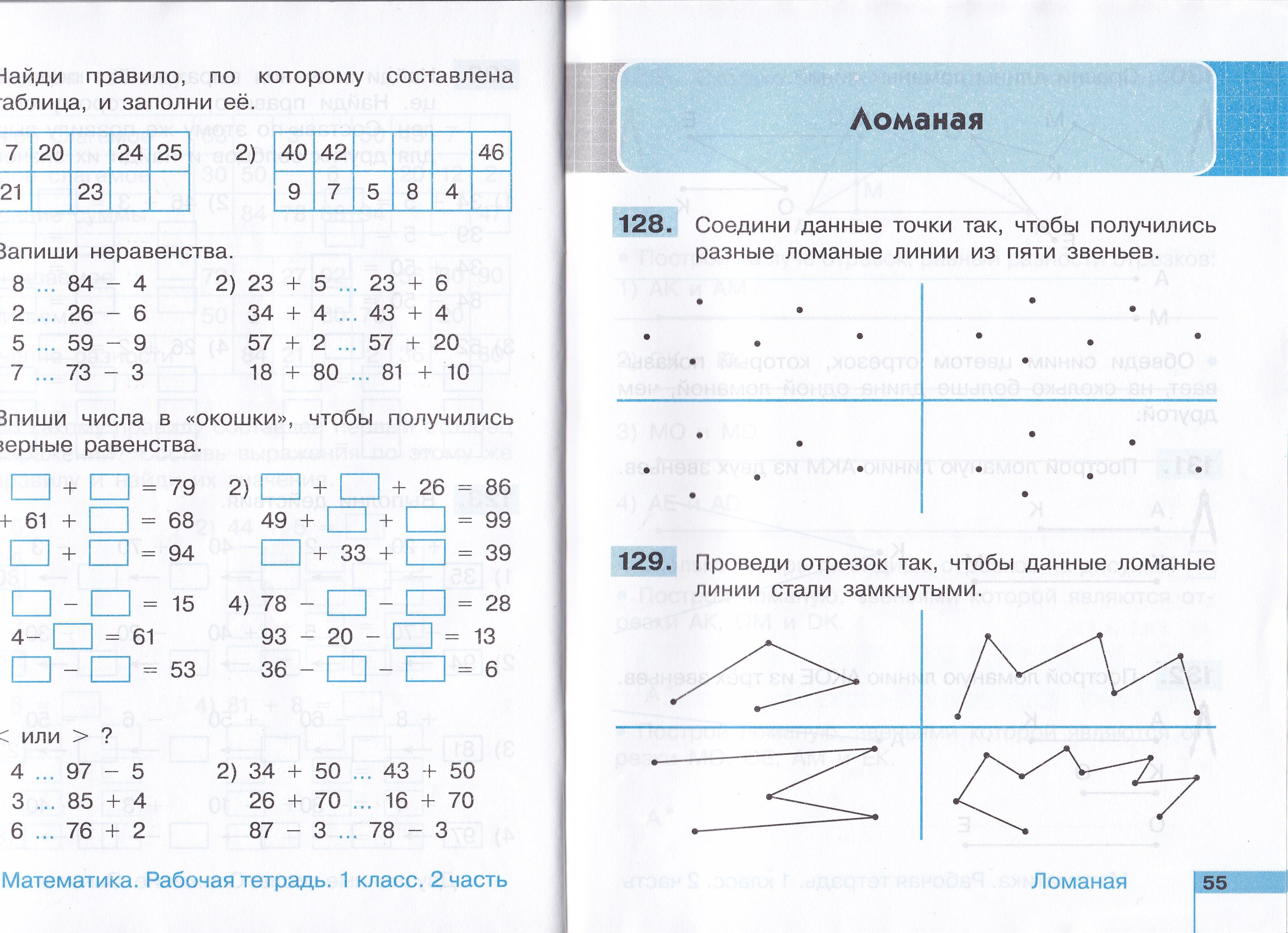 Конспект урока на тему прямая кривая ломанная.3 класс