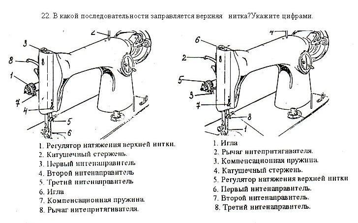 Копия прп