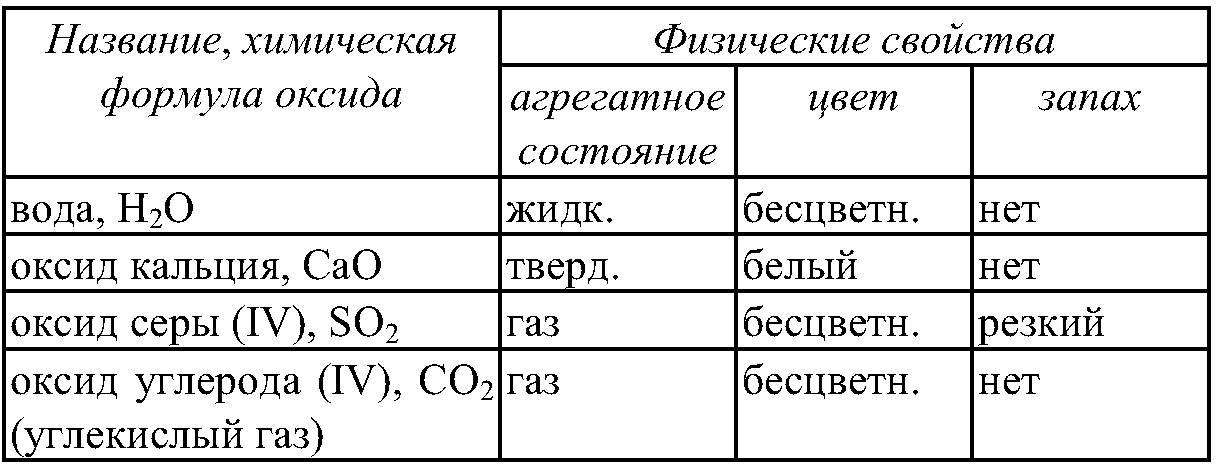 образцы оксидов.jpg