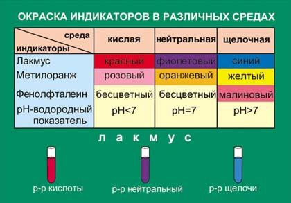 индикаторы.jpg