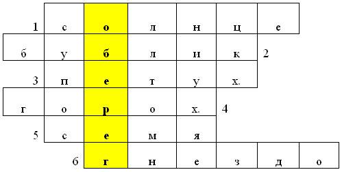 http://festival.1september.ru/articles/567163/img1.jpg