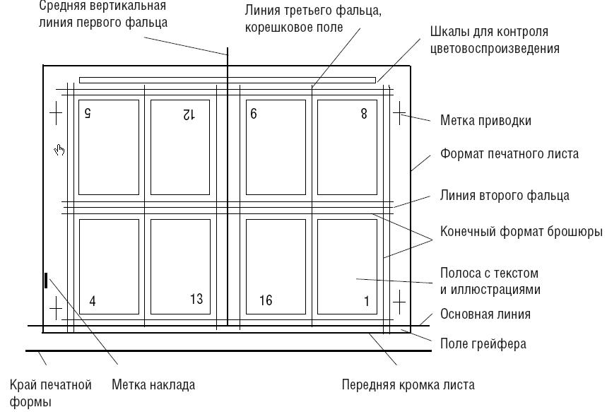 http://lib.znate.ru/pars_docs/refs/21/20031/20031_html_m3ac5728d.png